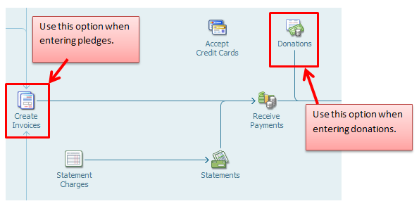 how to create a year end donor statement in quickbooks