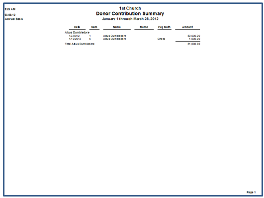 individual donor contribution report